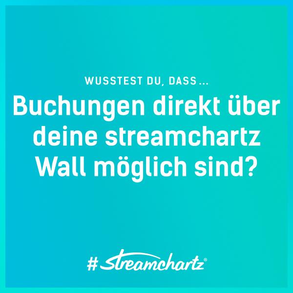 streamchartz 2